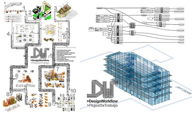 VisualARQ en el curso de Diseño de Flujos de Trabajo – ETSAM