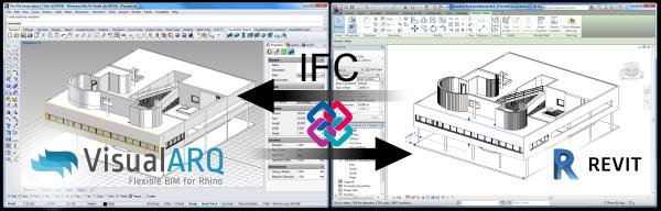 Scambiare modelli tra Rhino e Revit mediante IFC