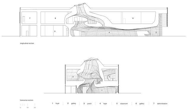 Sección transversal y longitudinal del Museo