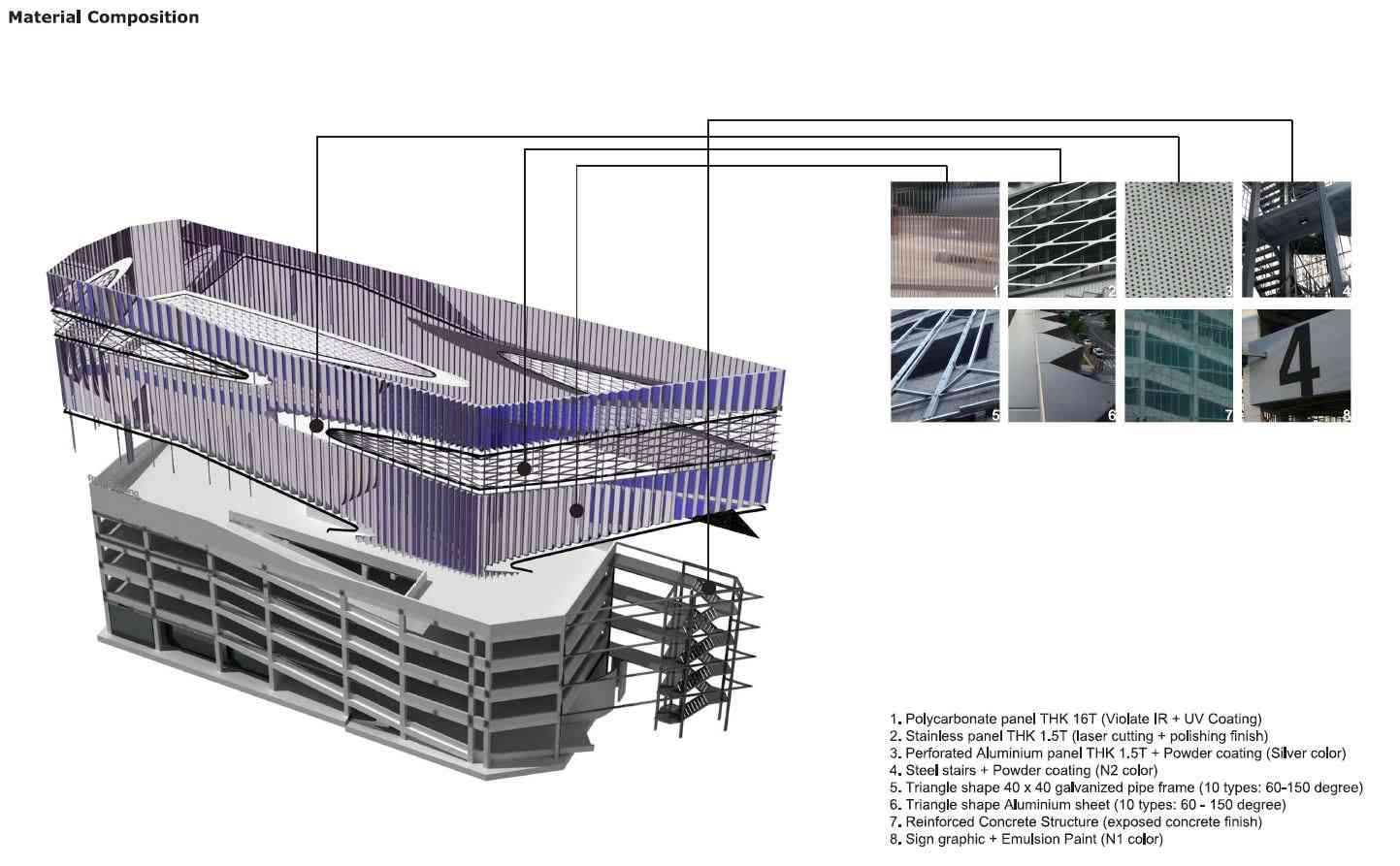 Materials used in the Herma Parking Building (South Korea)