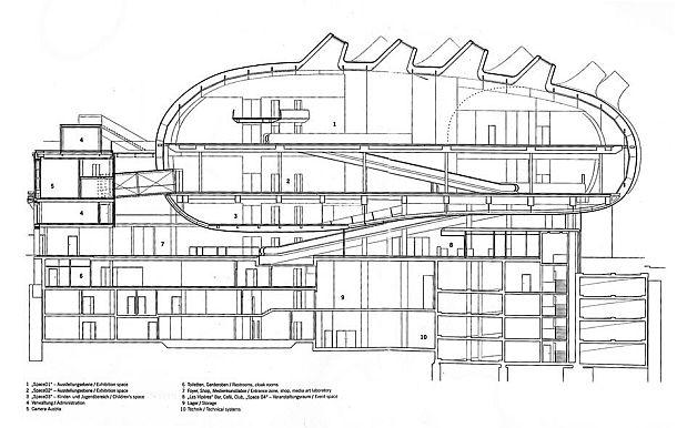 """Esta Sección del Museo Kunsthaus en Graz se podría crear fácilmente con la herramienta de VisualARQ """"Vista en sección"""""""