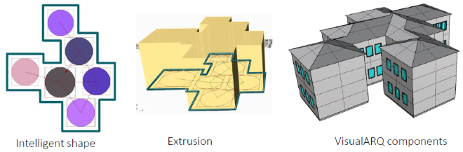 Case study: optimized building footprint with VisualARQ Grasshopper Components
