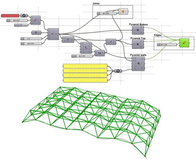 Tutorial sul componente aggiuntivo di PanelingTools per Grasshopper