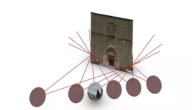 From Cultural Heritage to BIM process