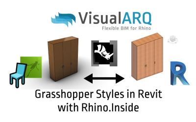 Travailler avec les styles de Grasshopper pour VisualARQ dans Revit avec Rhino.Inside