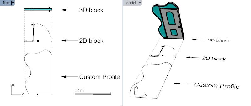 Puerta personalizada 3D.2D