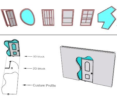 caractéristiques des fenêtres et portes